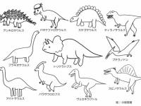 【日向坂46】こさかなより先に春日に恐竜仕事が!?wwwwwwww