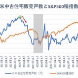 『【米中古住宅販売戸数】低迷する住宅市場は20年2月までのリセッション入りを示唆か』の画像