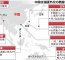 【悲報】中国さん、世界征服を目指し始めるwwwwww