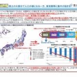 『60%の地域で人口は半減し、人口が増加するのは1.9%の地域だけ。 (No.984)』の画像