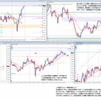 trading notes