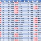 『6/29 エランドール田無 旧イベ』の画像