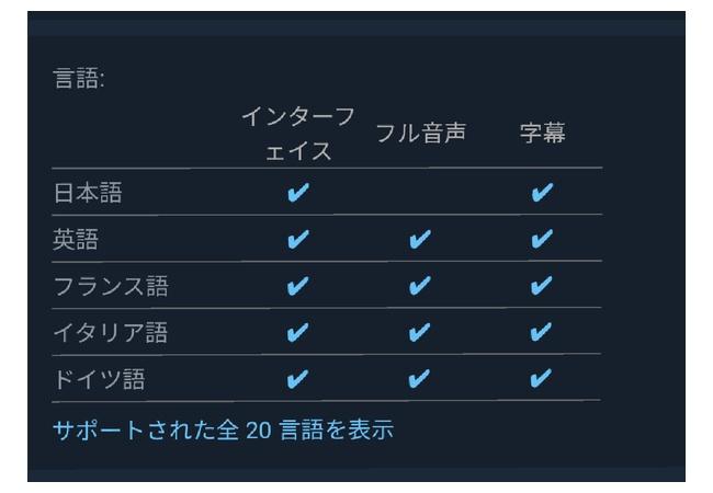 【悲報】Steam版ホライゾンゼロドーン、日本語音声無しwwwwwwwww