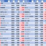 『9/27 ピーアーク竹の塚スタジオ 旧イベ』の画像