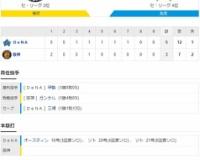セ・リーグ T3-5DB[10/10] 阪神 痛恨の逆転負けでBクラス転落危機…4位・DeNAと2差に