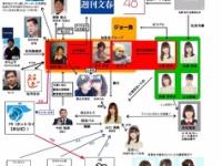 【欅坂46】志田愛佳と同じ寮だった平手友梨奈「オフの日も事務所に入り浸ってる」「東京で唯一安心できる場所は自分の布団の中」