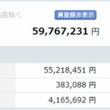 『【運用状況】2018年12月末の資産総額は5976万円でした!』の画像