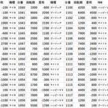 『4/22 楽園蒲田 ヤバイラー誕生日』の画像