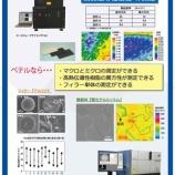 『【フィラー単体の熱伝導率測定も可能】 マクロとミクロ両面の熱物性』の画像