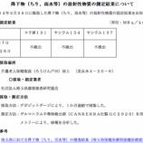 『戸田市の「降下物放射性物質調査」2月27日〜3月26日分も「不検出」でした』の画像