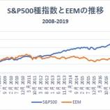『新興国株への長期投資が報われない理由』の画像