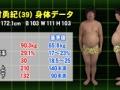 バナナマン日村の血圧www