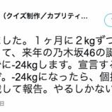 『【乃木坂46】クイズ王、去年のツイートで『1年で体重を24kg落とす』と宣言した結果wwwwww』の画像