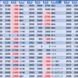 『10/23 エスパス渋谷新館 土曜日』の画像