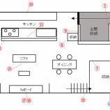 『【コンセント計画】を成功した我が家のコンセント位置を公開』の画像