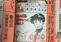 『尾田栄一郎デビュー作「WANTED!」より昔の漫画が発掘される』の画像
