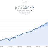 『【爆益!!】2021年5月5週目!THEO+docomoの資産運用状況は925,324円でした』の画像
