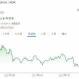 『ひふみ投信が中国ゲーム関連株を売却し、現金比率が急騰!次の暴落に備えよ!』の画像