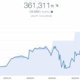 『【資産運用】2020年4月4週目!THEO+docomoの資産運用状況は-58,689円 (-13.97%)でした』の画像
