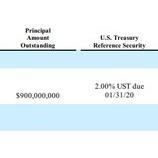 『【KHC】クラフト・ハインツは買入れ消却で減債を狙うか?』の画像