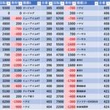 『11/23 ミュー川口芝 ちゅんげーリサーチ』の画像