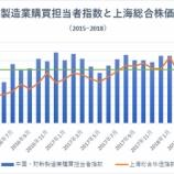 『中国株、待ち受ける未来は悲劇か』の画像