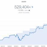 『【資産運用】2020年8月2週目!THEO+docomoの資産運用状況は529,404円でした。』の画像
