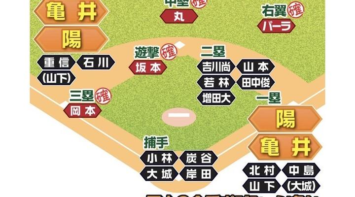 巨人・吉川尚輝 打率.188 OPS.553