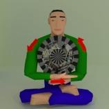 『六道輪廻を見る瞑想』の画像