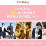 『IBJ(6071)-三井住友信託銀行(保有株比率増加)』の画像