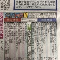 前回の「日本代表vsベネズエラ」戦の視聴率が凄かった件