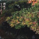 『ため池の紅葉』の画像