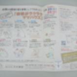 『チラシの成功とPDCAサイクル【921日目】』の画像