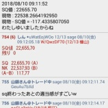『SQ清算値速報 2018年8月限SQ 』の画像