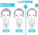 ハゲと認識される額の長さ判明!「7センチ」以上はハゲ確定へ
