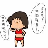 『ダイエット開始20日目の体重の変化は???って話。』の画像