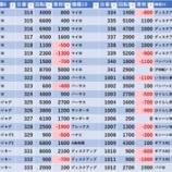 『3/28 123笹塚 じゃんじゃん?』の画像