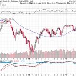 『【原油】シェールオイル生産性鈍化は原油価格が上昇トレンドに転じるサインとなるか』の画像