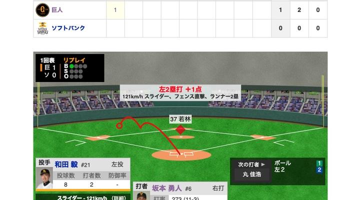 【動画】<巨人×ソフトバンク 4回戦> 坂本が先制のタイムリー2ベース!!【巨1-0ソ】