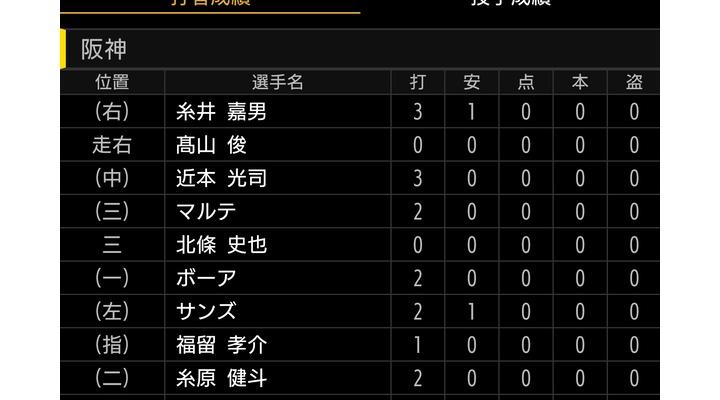 阪神6回15失点・・・