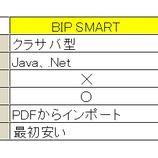 『PFU「BIP SMART」とシムトップス「i-Reporter」を比較してみる』の画像