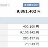 『【運用状況】2020年4月末の資産額は986万円でした!』の画像