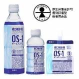 『熱中症・脱水症状を防ぐ方法』の画像