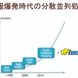 『「大量データ処理なら任せて」日本人技術者、世界へ挑戦【湯川】』の画像