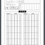 『マンション管理士試験:平柳将人さんの素晴らしいお言葉とマークシートの練習・シャーペン』の画像