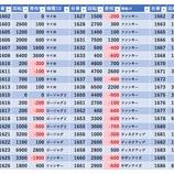 『6/11 楽園渋谷道玄坂 旧イベ』の画像