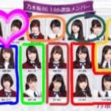 『【乃木坂46】今回の選抜メンバー、なんかまとまってる感あるよなwww』の画像