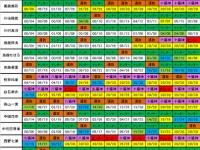 """【乃木坂46】橋本奈々未と西野七瀬はどちらが""""No.2""""だったの?"""