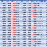 『4/24 エスパス赤坂見附 土曜日』の画像
