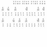 『【片手で弾ける曲】唱歌01『あさがお』の楽譜と練習用動画』の画像